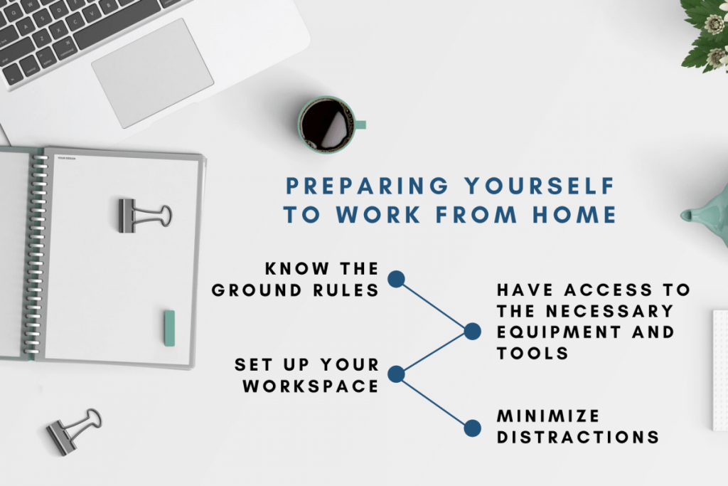 Preparing Yourself to Work From Home